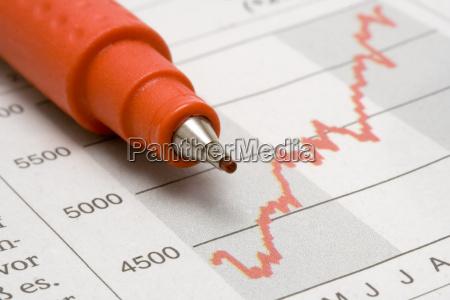 prezzo delle azioni e matita rossa