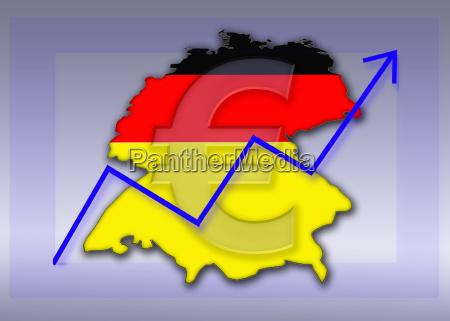 industria euro crisi crescita importazione import