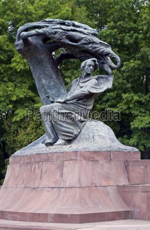 monumento memoriale musicista polonia varsavia pensiero