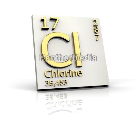 elemento cloro periodico