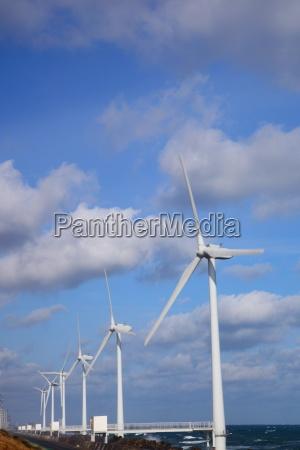 generazione di energia eolica