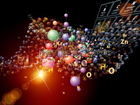 visualizzazione di elementi chimici