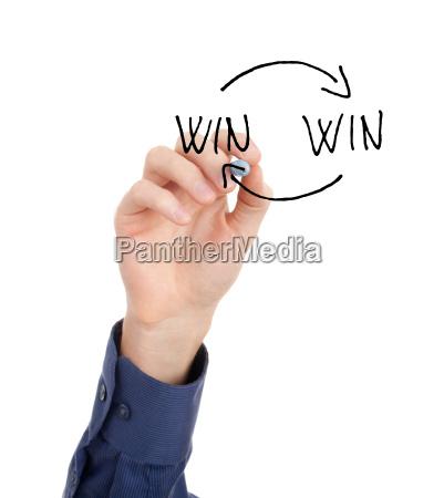 concetto di strategia win win