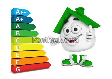segnale casa costruzione potenza elettricita energia