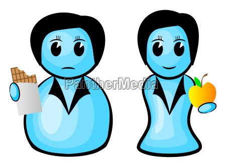 un grasso e una donna magra