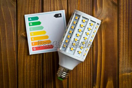 economicamente bio ambiente componente elettronica potenza