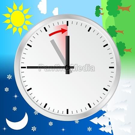 orologio illustrazione estate inverno presentare immaginando