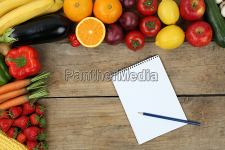 lista della spesa con frutta e