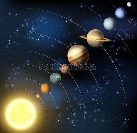 sistema solare dallo spazio