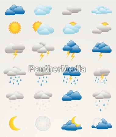 set di icone meteo colorate
