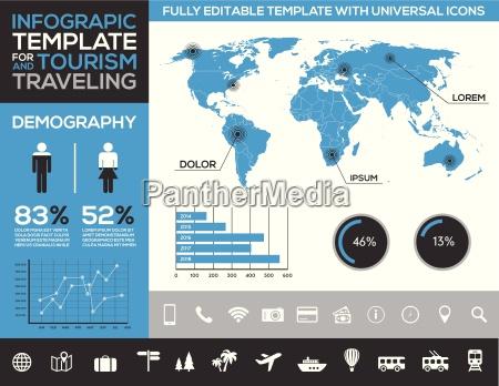 template infografica per il turismo viaggi