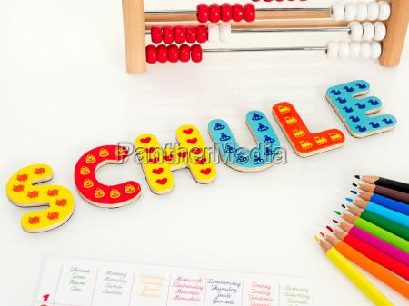 imparare apprendere lettera ortografia ritorno a