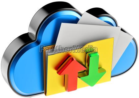 cloud computing e la circolazione di