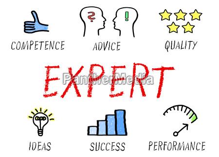 consultazione consulenza con successo di successo