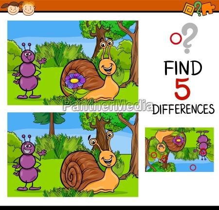 attivita di differenze educative