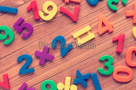 multiply school concept