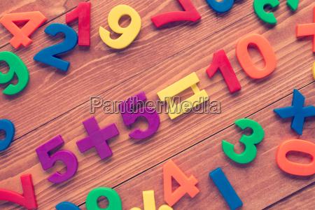 learning math calculation