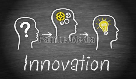 innovazione e idea