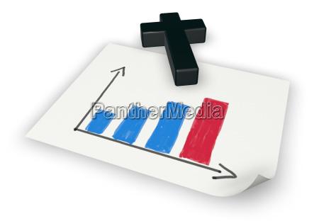 bar chart with christian cross