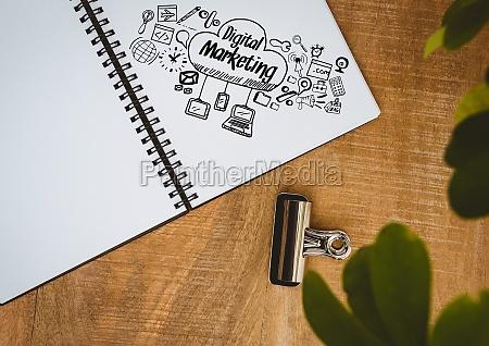 il marketing digitale sul blocco note