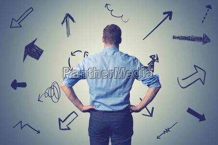 carriera strategia progettazione concetto modello progetto