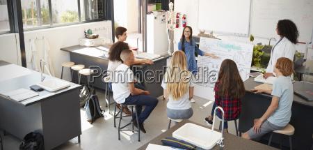 schoolgirl presenting in front of science