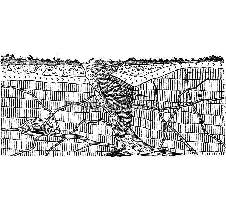 esempio di vene eruttive attraverso le